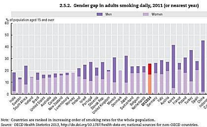 中国の喫煙動向